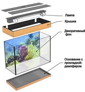 схема сборки аквариума